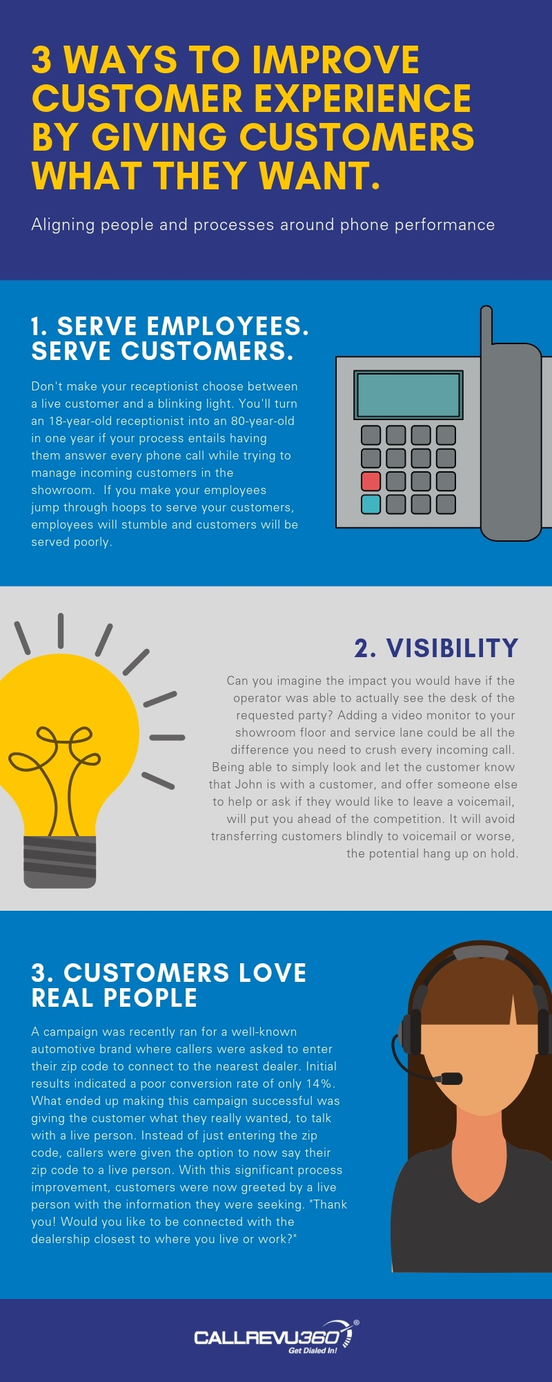 Infographic - Improve Customer Experience