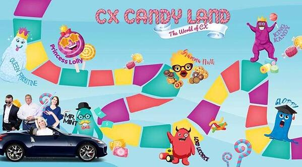 CX Candy Land Game Board: Customer experience