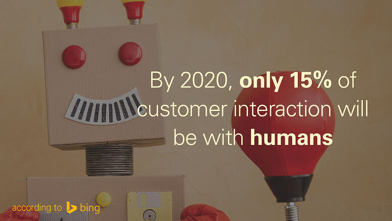 By 2020, only 15% of customer interaction will be with humans